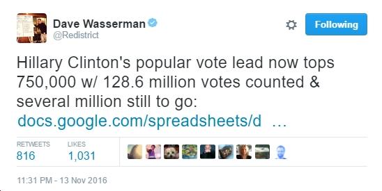 2016 National Popular Vote Tracker - Google Accounts