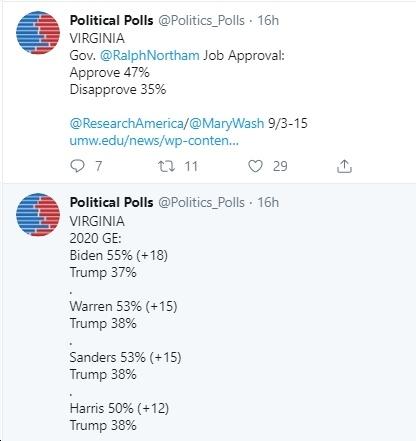 Umw Fall Break 2020.New Umw Poll Leading Dem 2020 Candidates Would Crush Trump